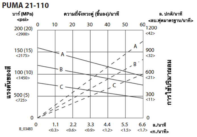 21-110 Flow Rate THA.png