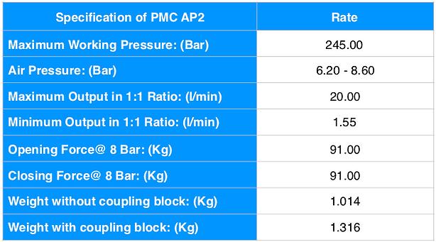 Helix PMC AP2 Tech spec ENG.png