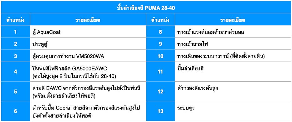 GA5000EACW with PUMA 28-40 THA.png