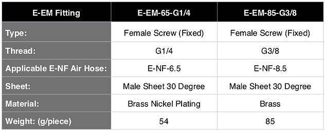 E-EM Spec ENG.png