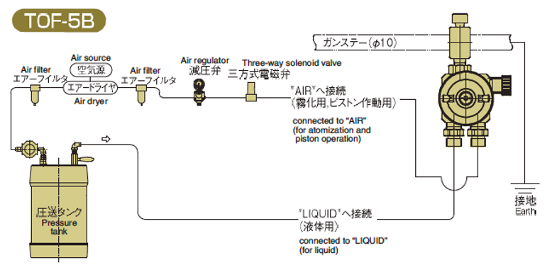 TOF-5B Mounting Example.png