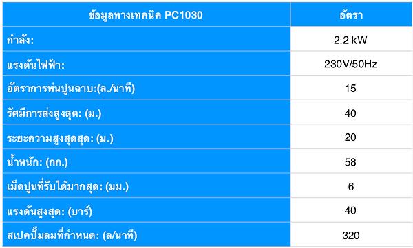 PC1030 สเปค ไทย.png