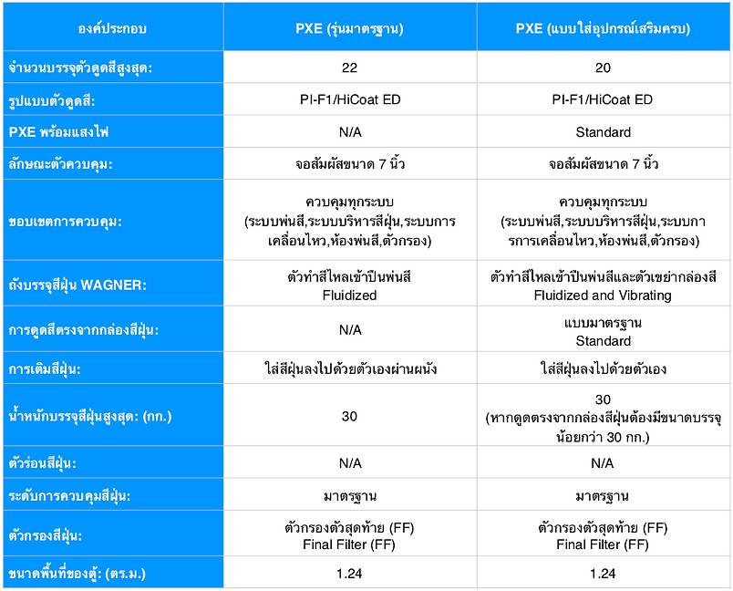 PXE Spec Thai.png
