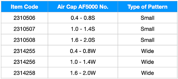 AF 5000 Aircap Table ENG.png