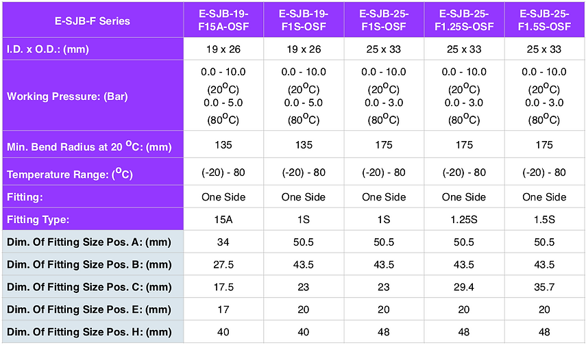 E-SJB-F-OSF Spec ENG - 1.png