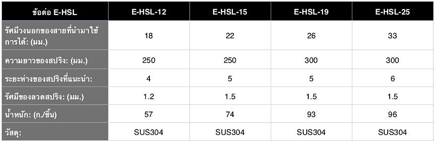 E-HSL Spec THA - 1.png