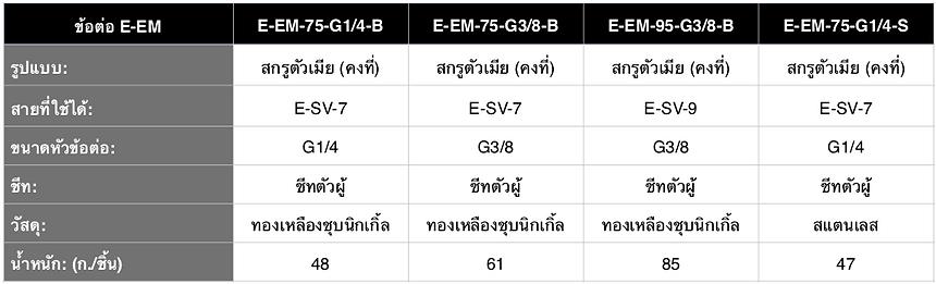 E-EM (E-SV Ver.) Spec THA - 1.png