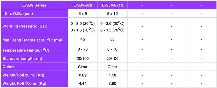 E-SJV - Spec ENG.png