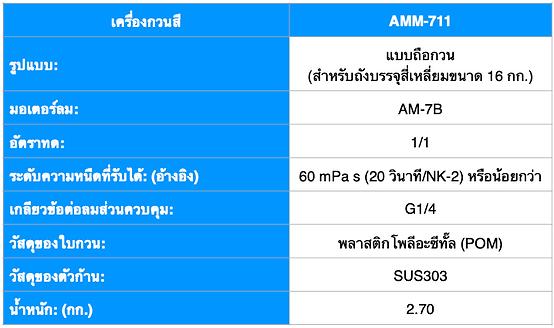 AMM-711 THA.png