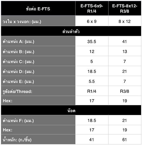 E-FTS Spec THA - 2.png