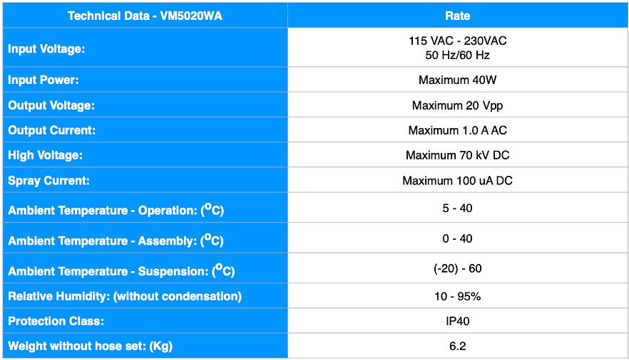 VM5020WA Spec ENG.png