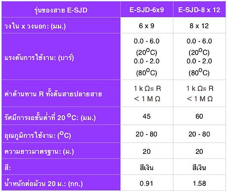 E-SJD Spec THA.png