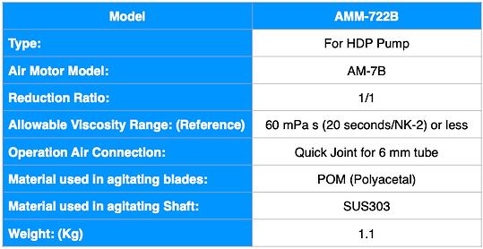 AMM-722B ENG.png