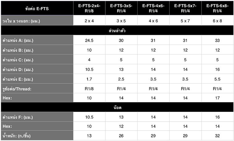 E-FTS Spec THA - 1.png