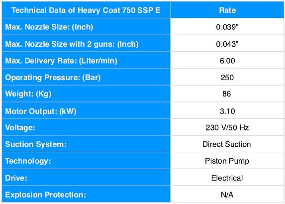 HC750 สเปค อิง.png