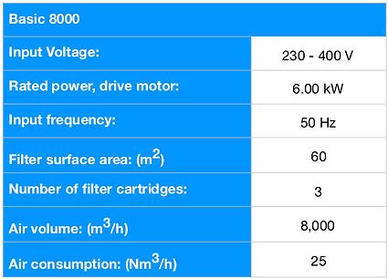 Basic 8000 Spec ENG.png