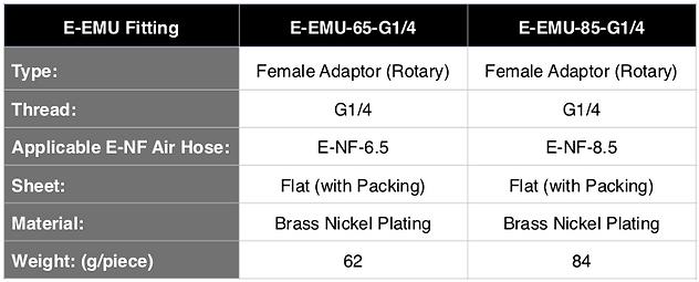 E-EMU Spec ENG.png