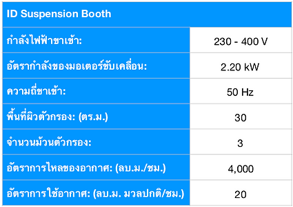 ID Suspension Booth Spec THA.png