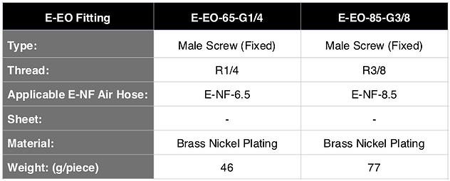 E-EO Spec ENG.png
