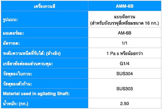 AMM-6B THA.png