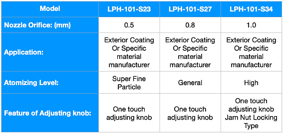 LPH-101 Photo ENG - 2.png