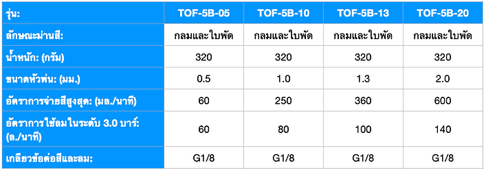 TOF-5 Spec THA.png