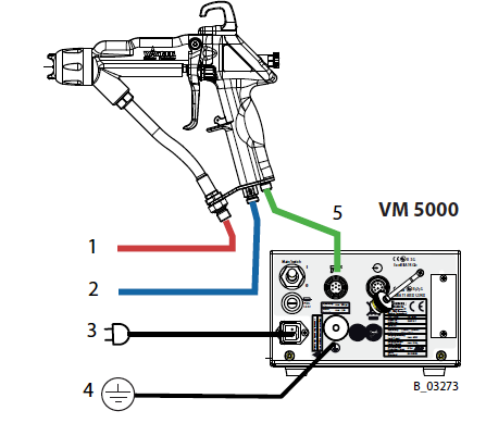 Apply VM5000 with GM5000EA.png