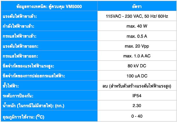 VM5000 THA.png