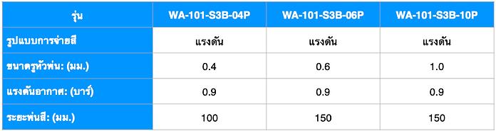 WA-101-S3B THA.png