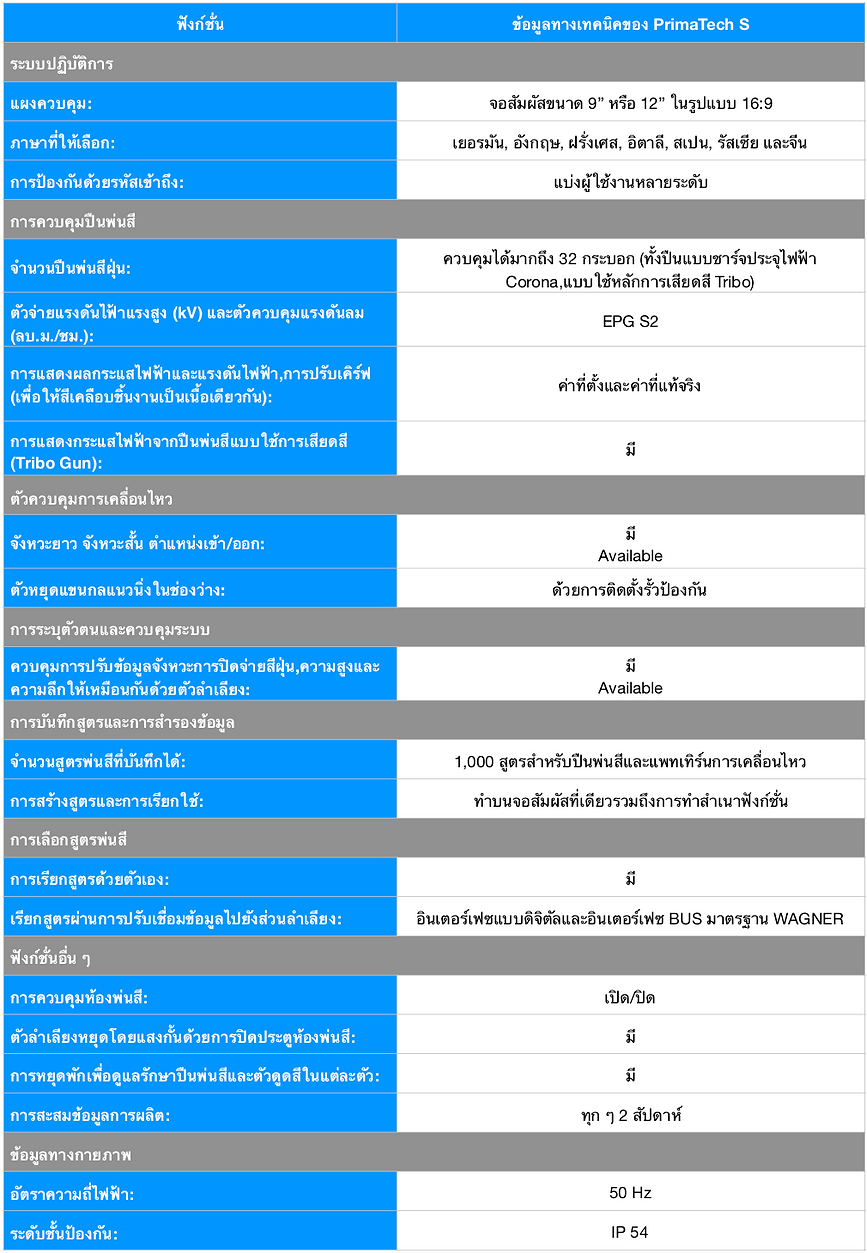 Function Pro S Thai.png