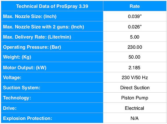 PS 3.39 สเปค อิง.png