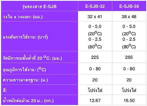 E-SJB Spec THA - 2.png