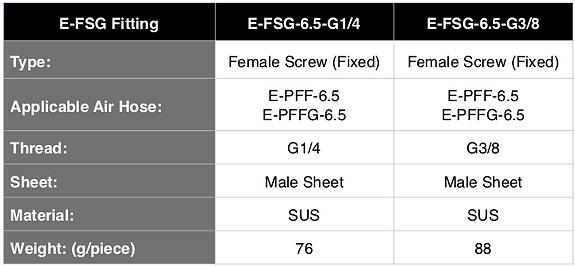 E-FSG Re-Spec ENG.png