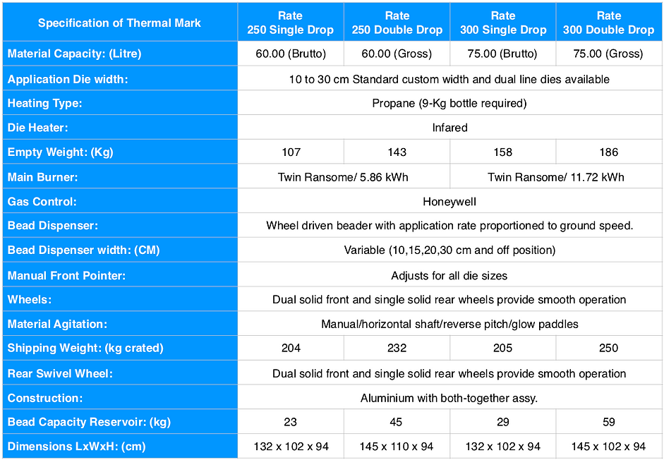 Thermal Spec ENG.png