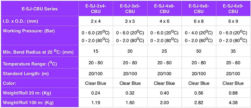 E-SJ-CBU-Spec-ENG.png