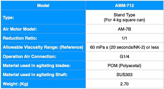 AMM-712 ENG.png