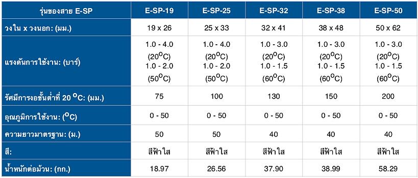 E-SP Spec THA - 2.png