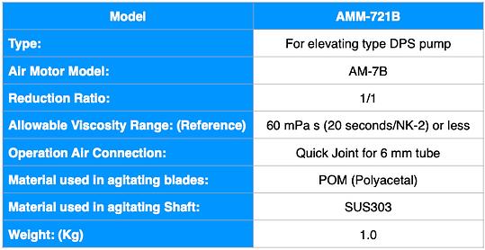 AMM-721 ENG.png