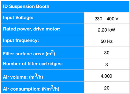 ID Suspension Booth Spec ENG.png