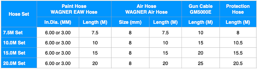 EAW Hose Package ENG.png
