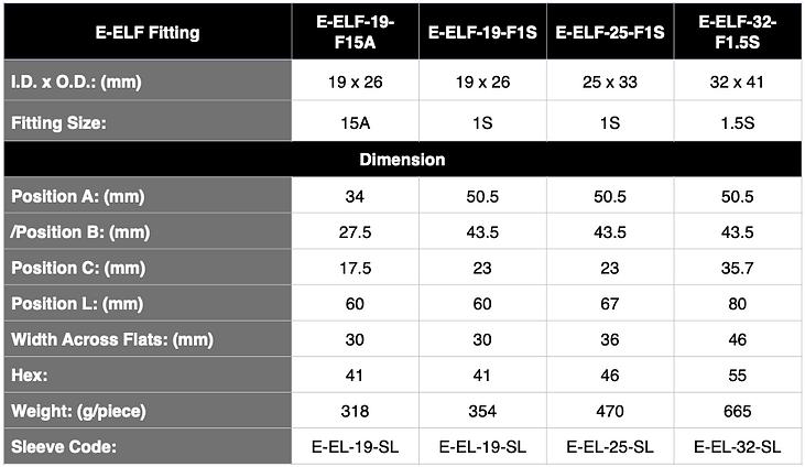 E-ELF Spec ENG.png