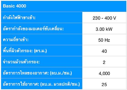 Basic 4000 Spec Thai.png