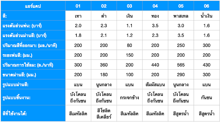 Aircap Tech THAI.png