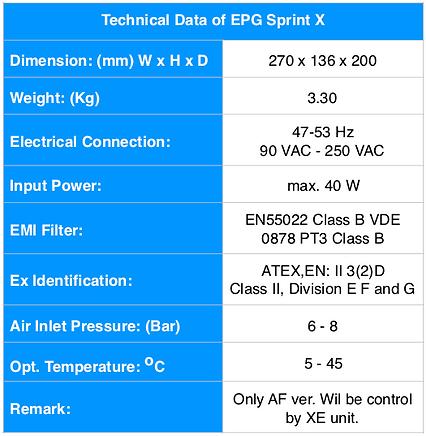 EPG Sprint X spec eng.png
