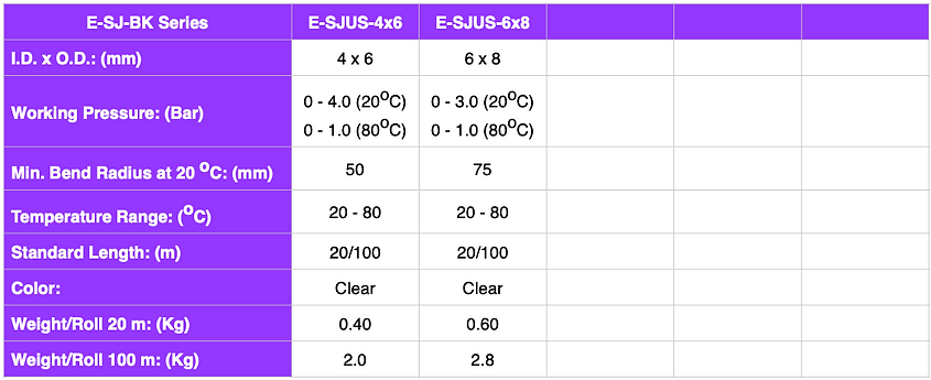 E-SJUS Tech ENG.png