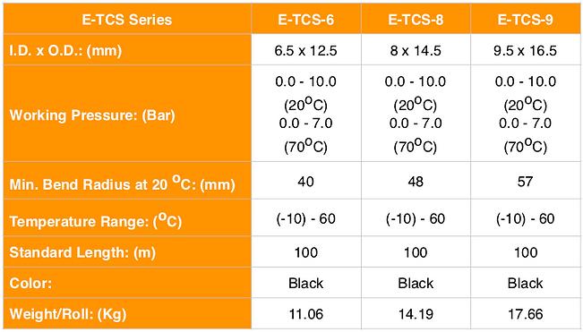 E-TCS Spec ENG.png