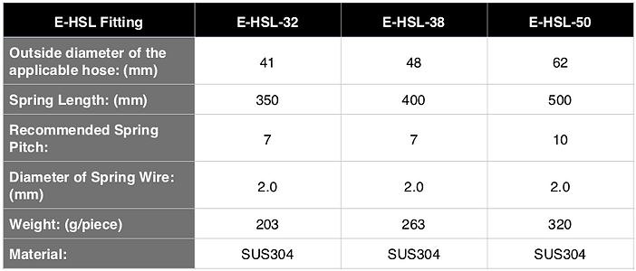 E-HSL Spec ENG - 2.png