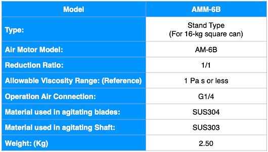AMM-6B ENG.png