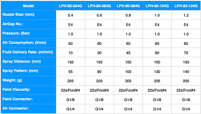 LPH-80-ENG.png