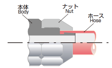 E-FTS Structure.png